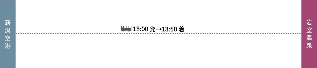 公共交通機関でお越しの場合の交通情報
